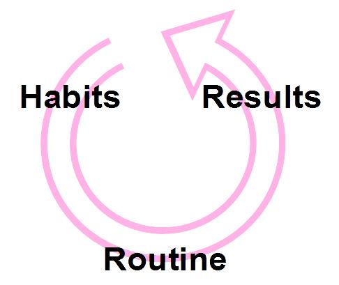 habits_routine