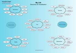 coaching-cloud-small
